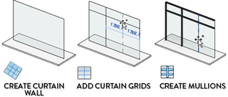 curtain-grid