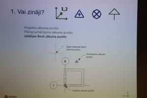 InfoEra Latvia Revit user day