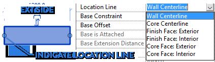 location-line