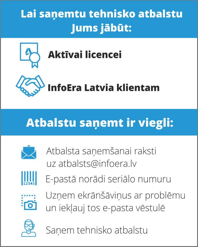 InfoEra Latvia tehniskais atbalsts