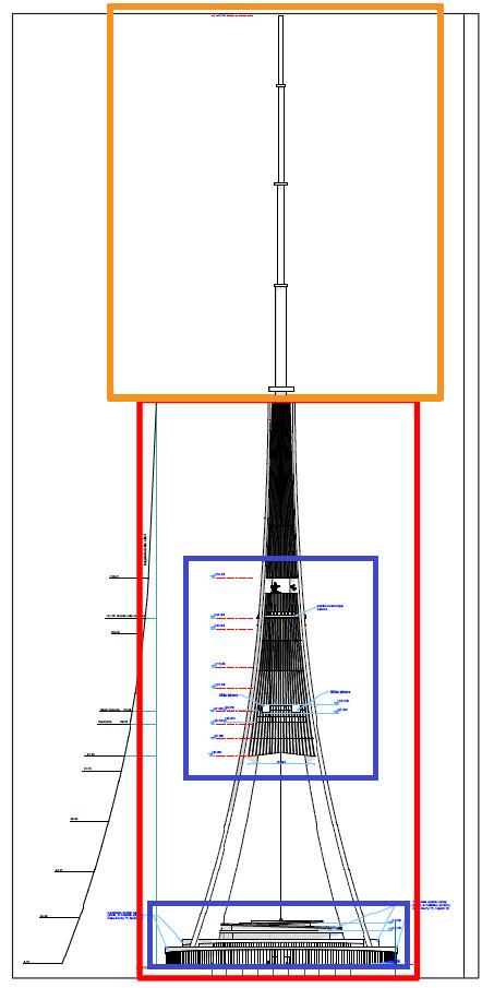 TVtornis-2